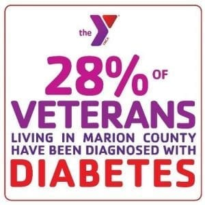 Veterans diabetes stat